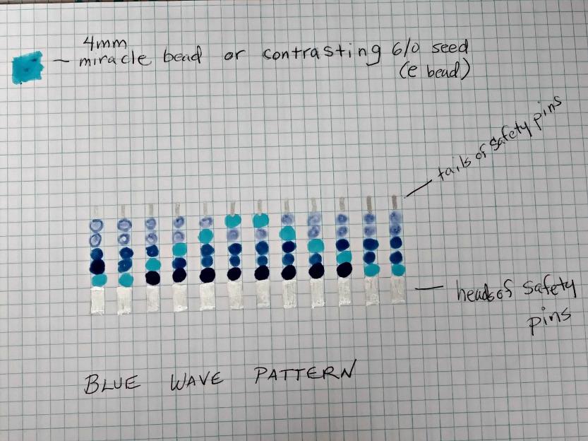BlueWavePattern